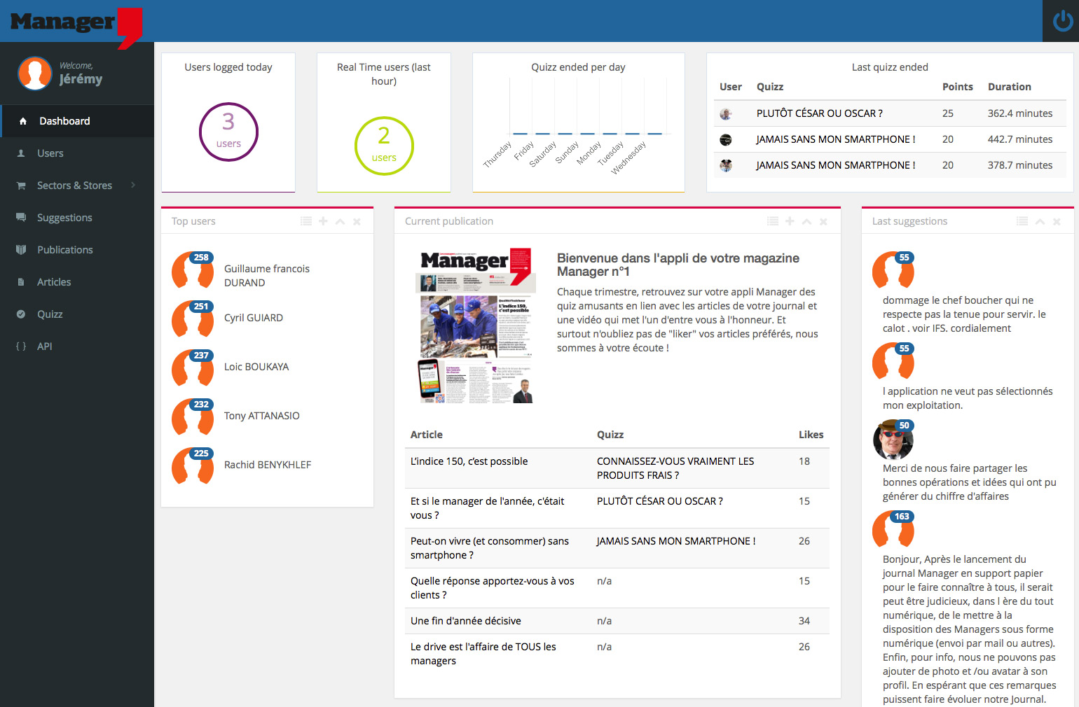 Carrefour Manager Dashboard