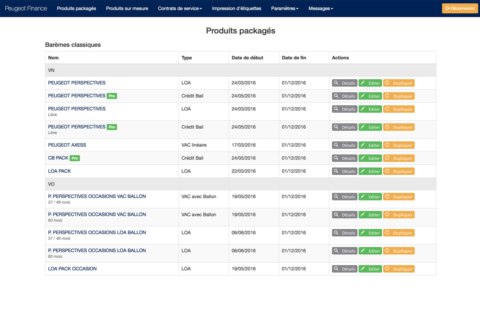 Peugeot Finance Backend